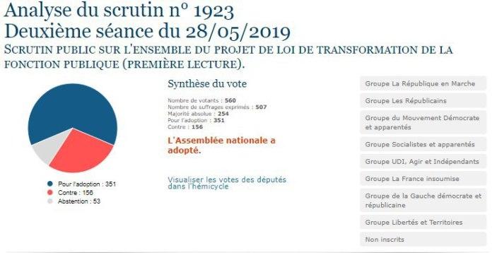 Le compte rendu hebdomadaire du député Sébastien Cazenove