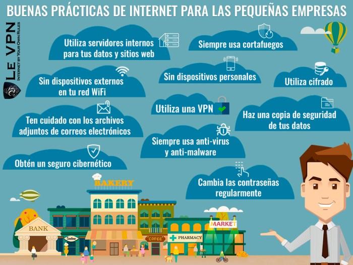 Buenas Prácticas de Internet Para las Pequeñas Empresas   Amenazas de Seguridad Cibernética: ¿Por Qué los Ciberdelincuentes Apuntan a las Pequeñas Empresas?   Le VPN