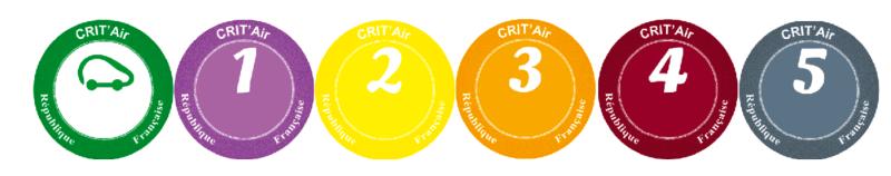 Capture d'écran www.certificat-air.gouv.fr