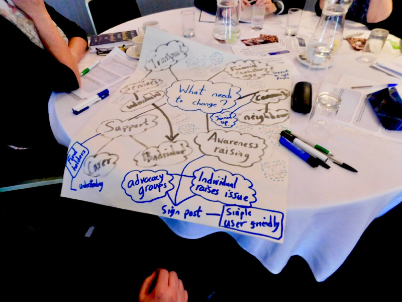 flip chart collaboration policy work