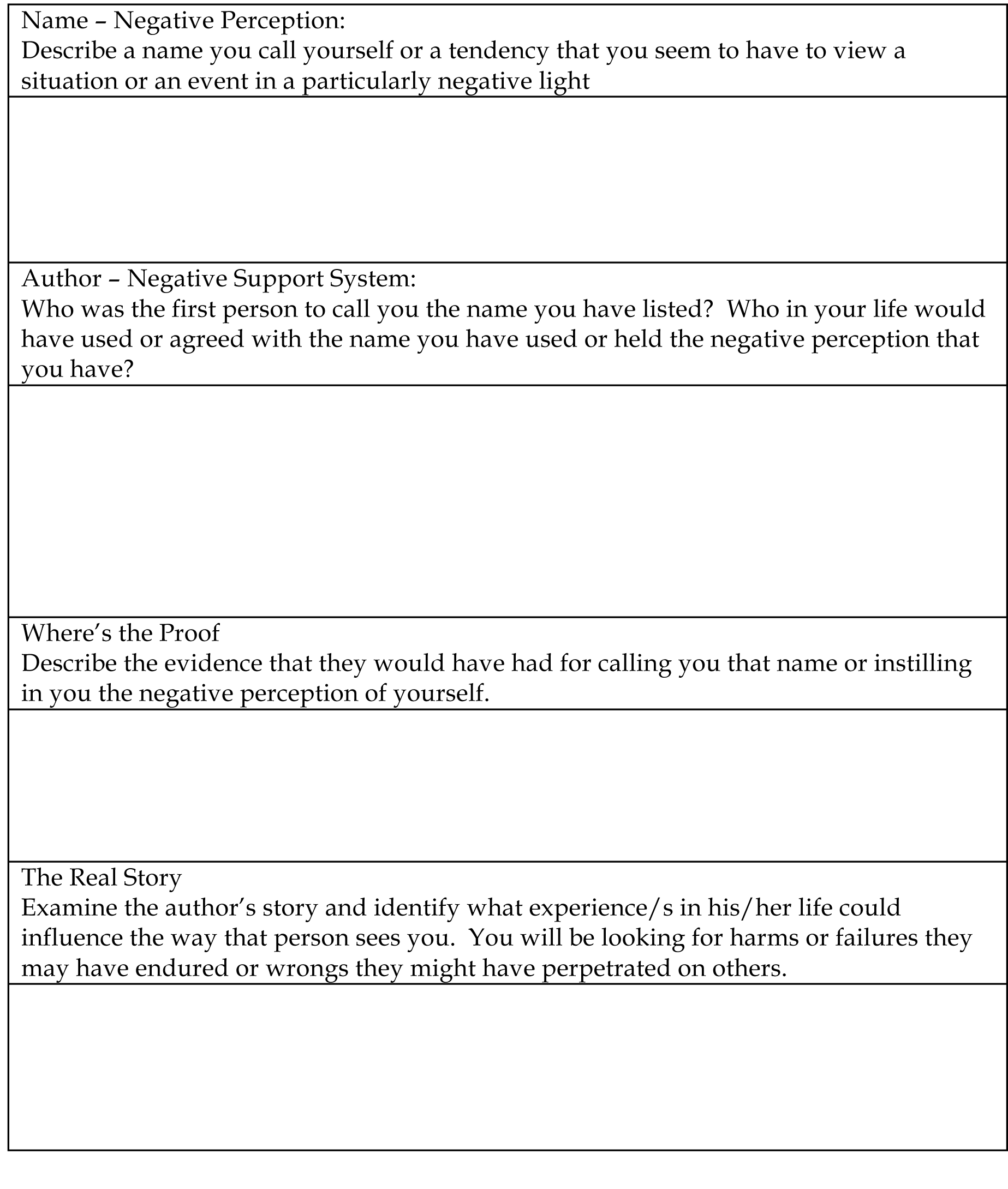 Al Anon 12 Steps Worksheet