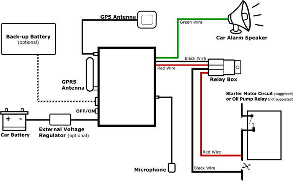 AVL901D_Wiring lincoln lt alarm wiring diagram lincoln free wiring diagrams 240 Volt Wiring Diagram at bayanpartner.co