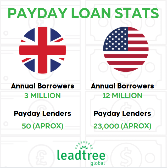 pay day advance mortgages certainly no credit check