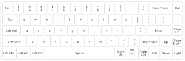 Customizing the Firmware on your Tada68 Keyboard - Leaf&Core