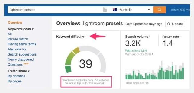 lightroom-preset-keyword
