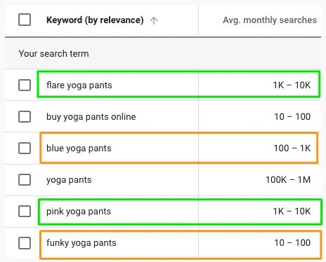 yoga-pants-long-tail-keywords-seo