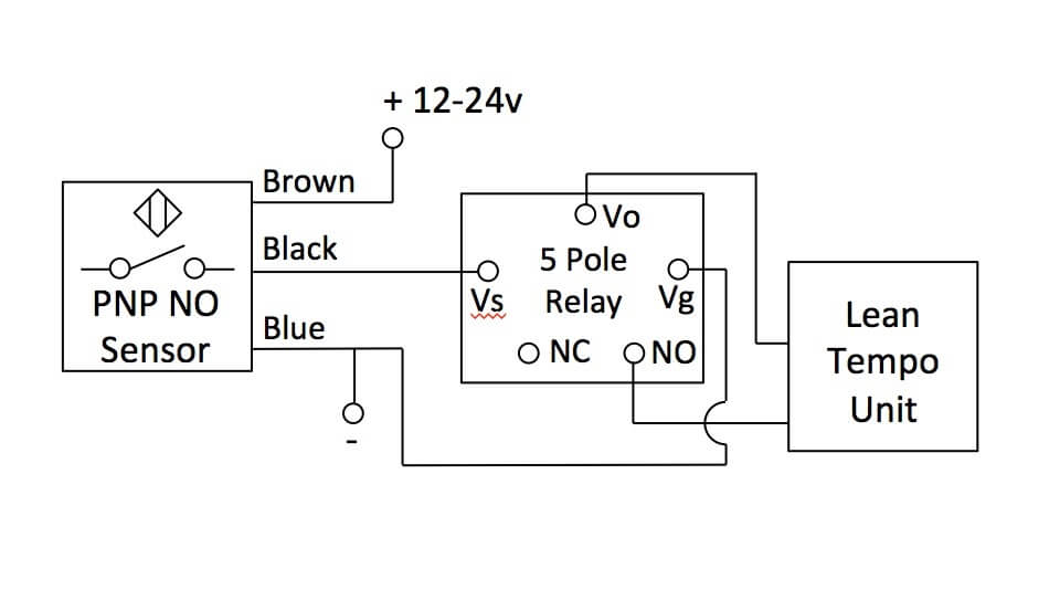 diagram_pnp_no?resize\=665%2C374 vine banner wiring diagrams wiring diagrams banner photo eye wiring diagram at reclaimingppi.co