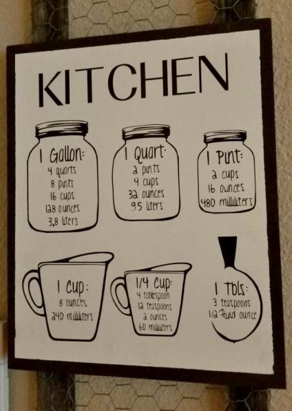 farmhouse decor signs