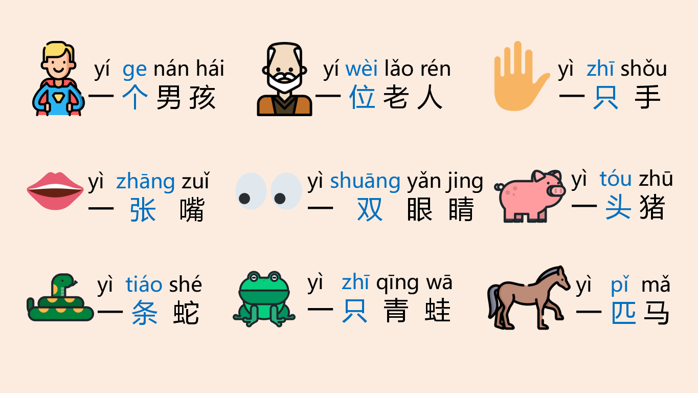 Chinese Measure Words Part 1 Measure Words For People