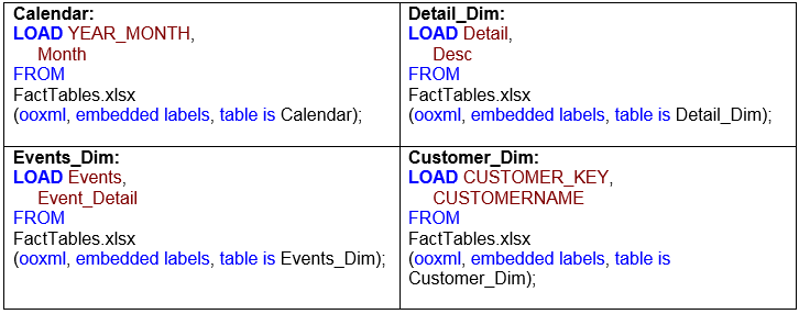 LinkTables_Dims