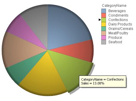 Pie_chart1