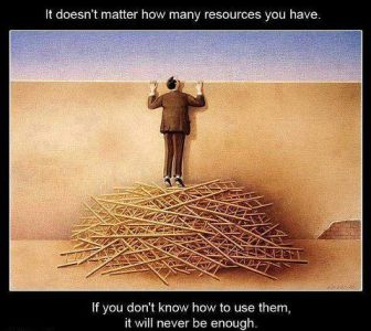 Quote-on-resource-utilization