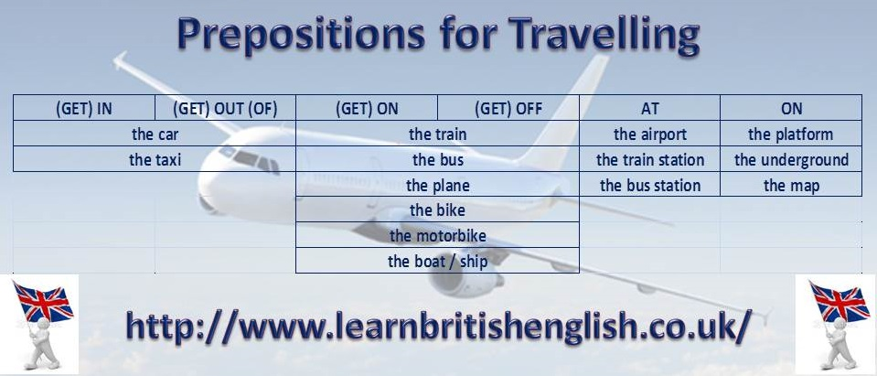 Learn British English Free: Travel Prepositions (get on ...