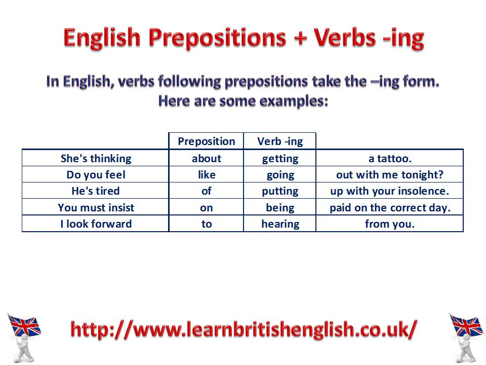english prepositions   verbs