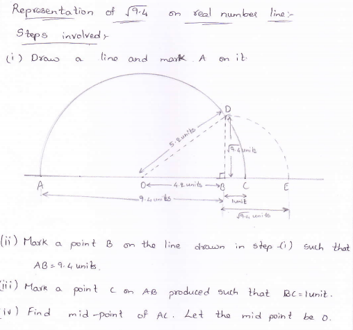 RD Sharma class 9 maths Solutions chapter 1 Number System Exercise 1.5 Question 3_3