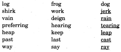 NCERT Solutions for Class 5 English Unit 5 Chapter 1 The Lazy Frog