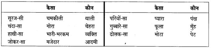 NCERT Solutions for Class 4 Hindi Chapter 1 मन के भोले-भाले बादल 1