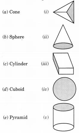 NCERT Solutions For Class 6 Maths Chapter 5 Understanding Elementary Shapes
