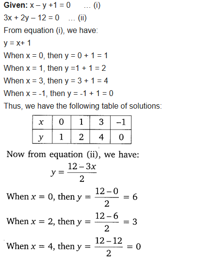 Chapter 3 Maths Class 10 Pair Of Linear Equations In Two Variables NCERT Solutions Ex 3.2 Q7