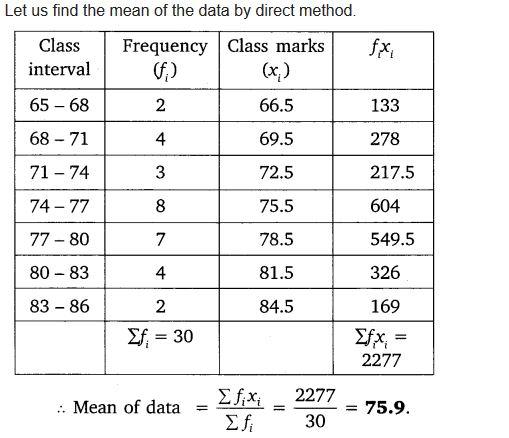 Ex 14.1 Class 10 Maths NCERT Solutions PDF Download Q4