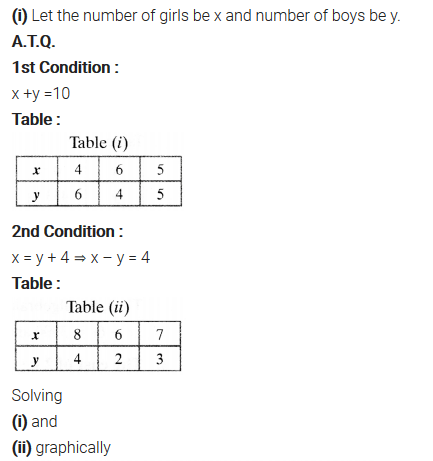 NCERT Solutions for Class 10 Maths Chapter 3 Pdf Pair Of Linear Equations In Two Variables Ex 3.2 Q1