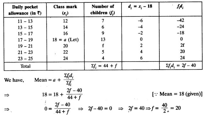 Statistics Class 10 Maths NCERT Solutions Ex 14.1 PDF Download Q3