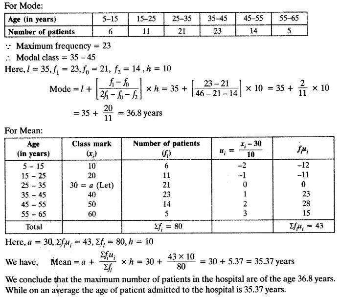 Statistics Class 10 Maths NCERT Solutions Ex 14.2 PDF Download Q1