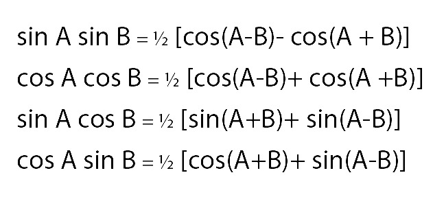 Trigonometry Formulas Converitng Products to Sum and difference