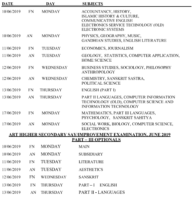 Kerala 12th/DHSE Supplementary Examination 2019 | Date Sheet