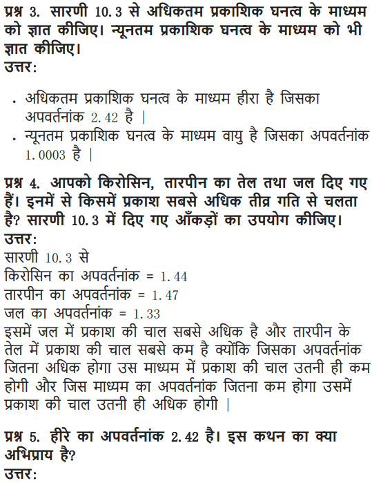 NCERT Solutions for Class 10 Science Chapter 10 Light Reflection and Refraction Hindi Medium 10