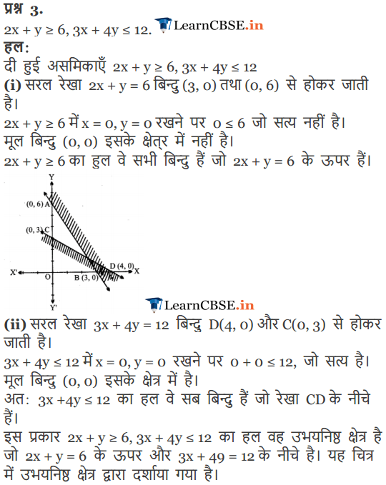 Class 11 Maths Exercise 6.3 Linear Inequalities in Hindi Medium