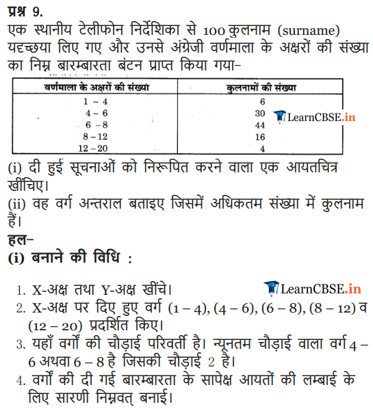 Class 9 Maths Chapter 14 Statistics Exercise 14.3 all answers guide free