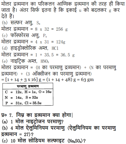 NCERT Solutions for Class 9 Science Chapter 3 Atoms and Molecules Hindi Medium 12