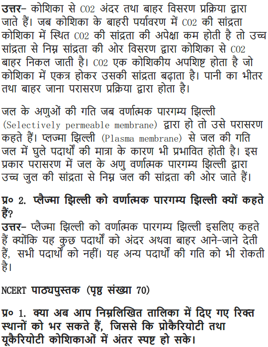 NCERT Solutions for Class 9 Science Chapter 5 The Fundamental Unit of Life Hindi Medium 2