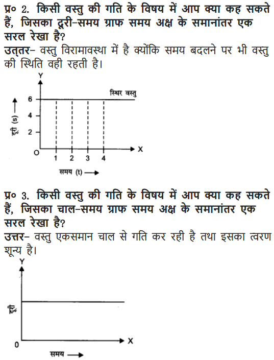 NCERT Solutions for Class 9 Science Chapter 8 Motion Hindi Medium 7