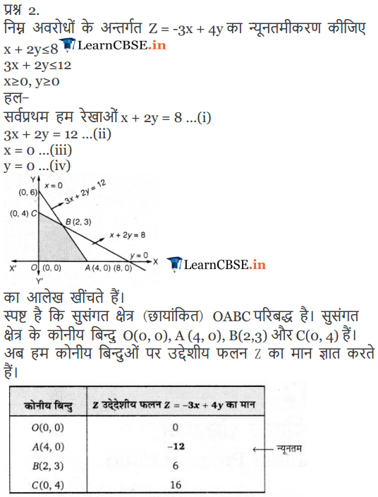 NCERT Solutions for Class 12 Maths Exercise 12.1