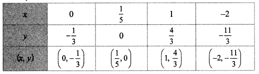 Maharashtra Board Class 10 Maths Solutions Chapter 1 Linear Equations in Two Variables Ex 1.2 18