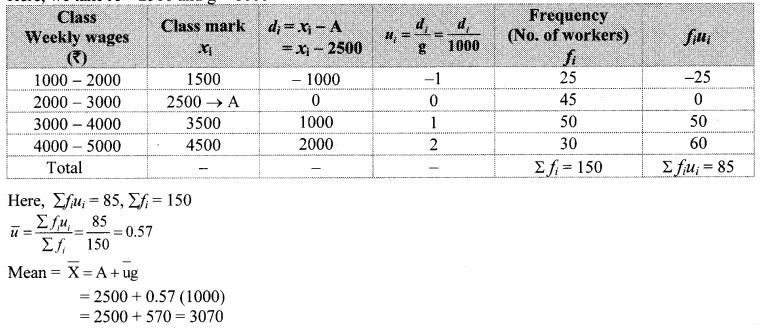 Maharashtra Board Class 10 Maths Solutions Chapter 6 Statistics Practice Set 6.1 12