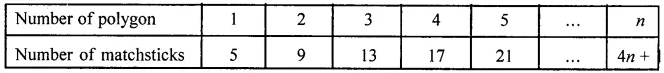 ML Aggarwal Class 6 Solutions for ICSE Maths Chapter 9 Algebra Check Your Progress 2