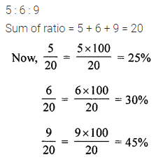 ML Aggarwal Class 7 Solutions for ICSE Maths Chapter 7 Percentage and Its Applications Check Your Progress 5