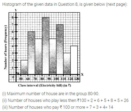 ML Aggarwal Class 8 Solutions for ICSE Maths Chapter 19 Data Handling Ex 19.1 15