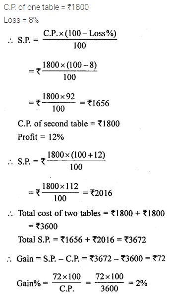 ML Aggarwal Class 8 Solutions for ICSE Maths Chapter 7 Percentage Check Your Progress 13