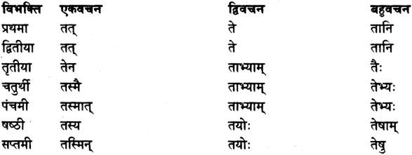 Shabd Roop - शब्द रूप, Sanskrit Shabd Roop 7