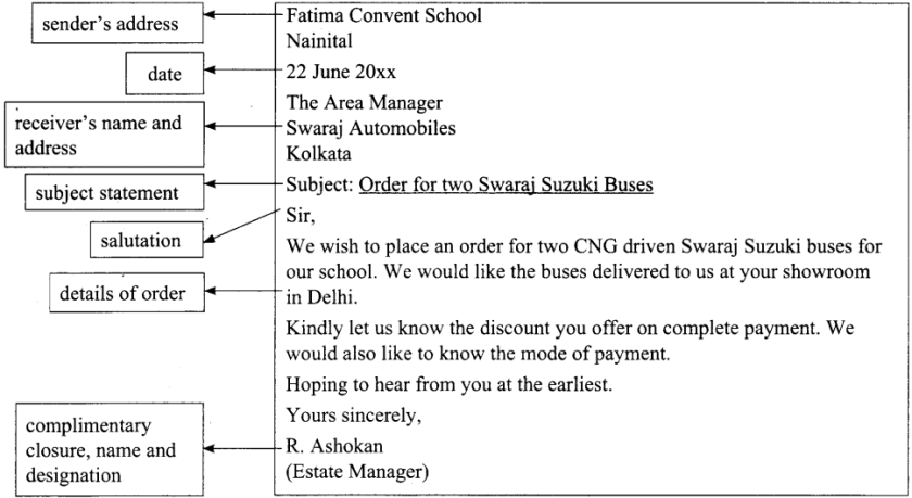 Placing Order Letter Format Class 11