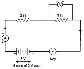 Electricity Class 10 Important Questions Science Chapter 12, 36