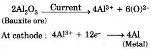 Metals and Non-metals Class 10 Extra Questions with Answers Science Chapter 3 31