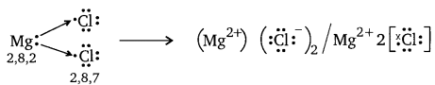 Metals and Non-metals Class 10 Important Questions Science Chapter 3, 4