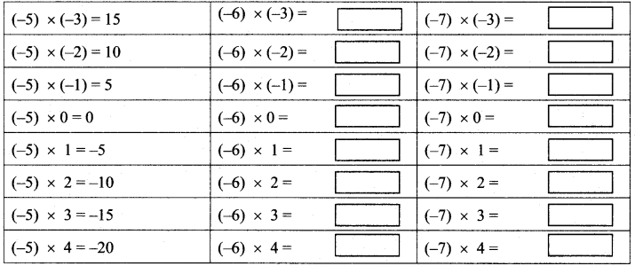 Maharashtra Board Class 7 Maths Solutions Chapter 2 Multiplication and Division of Integers Practice Set 8 3