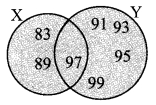 Maharashtra Board Class 9 Maths Solutions Chapter 1 Sets Problem Set 1 6