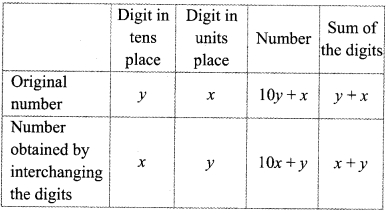 Maharashtra Board Class 9 Maths Solutions Chapter 5 Linear Equations in Two Variables Problem Set 5 18